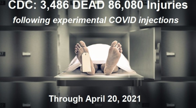 Mass Murder: 3,486 Deaths in the U.S. Following COVID Injections in 4 Months: More Vaccine Deaths Recorded Than in the Past 15 Years Combined